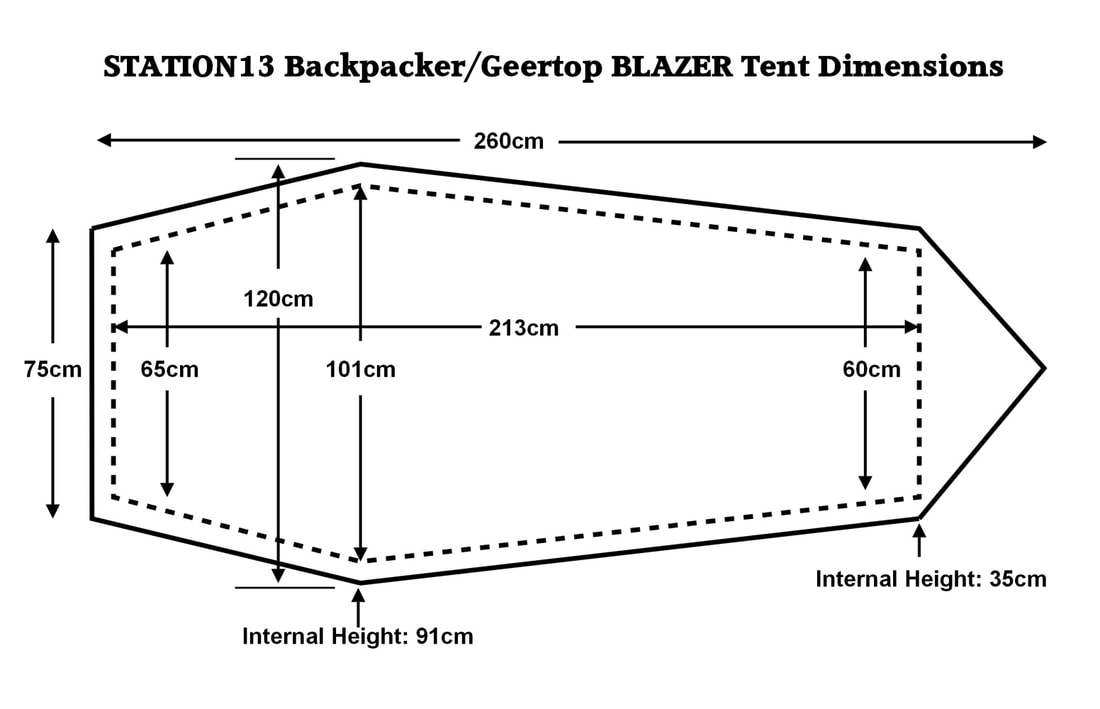 Backpacker Tent Dimensions